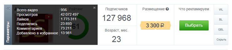 Естественные ссылки из VKontakte, Twitter, YouTube