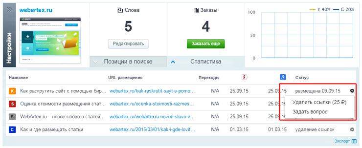 Платное снятие ссылок из статей Webartex